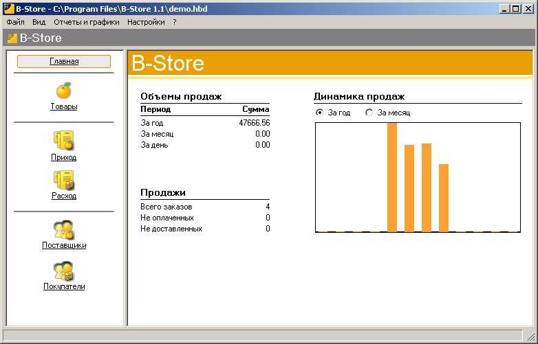 storefront software Four51 print storefront is a software-as-a-service (saas) solution that was built for b2b print and promotional product distributors and manufacturers they use it to create ecommerce and order management solutions for their customers - franchisors, manufacturers, online merchants, wholesalers, and more.