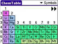 ChemTable 2.26